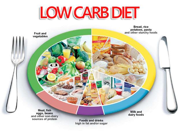 Người béo phì nên ăn uống thế nào
