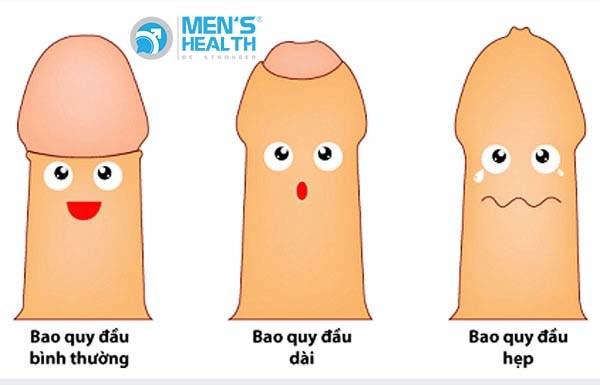 Bao quy đầu dài gây ảnh hưởng gì cho nam giới